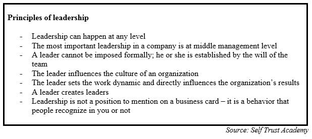 Caseta1 leaderhip