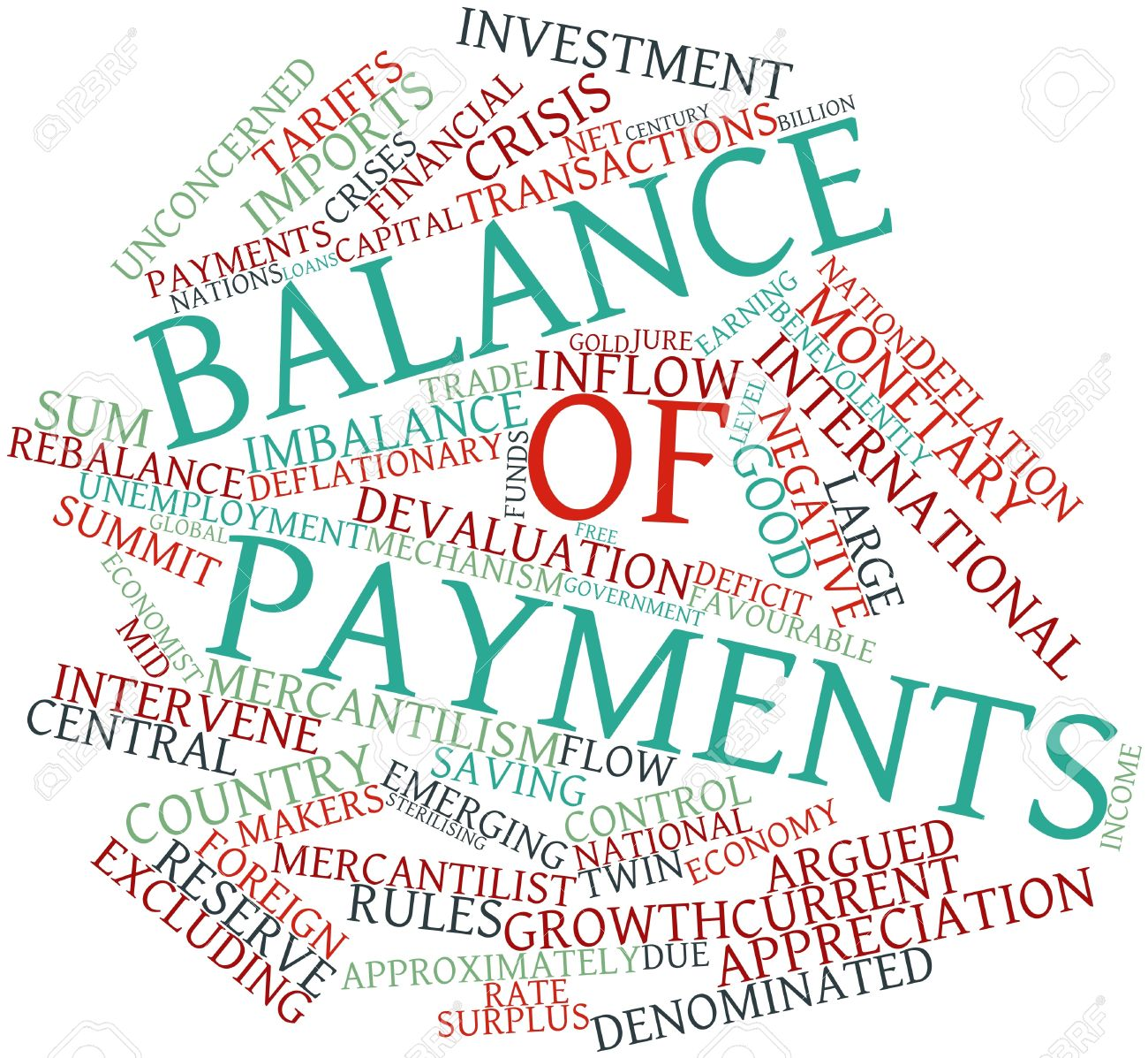 balance of payments summary statement Balance-of-payments statement, there may be a deficit or surplus posi-  income on financial assets the capital account represents a summary of the flow.