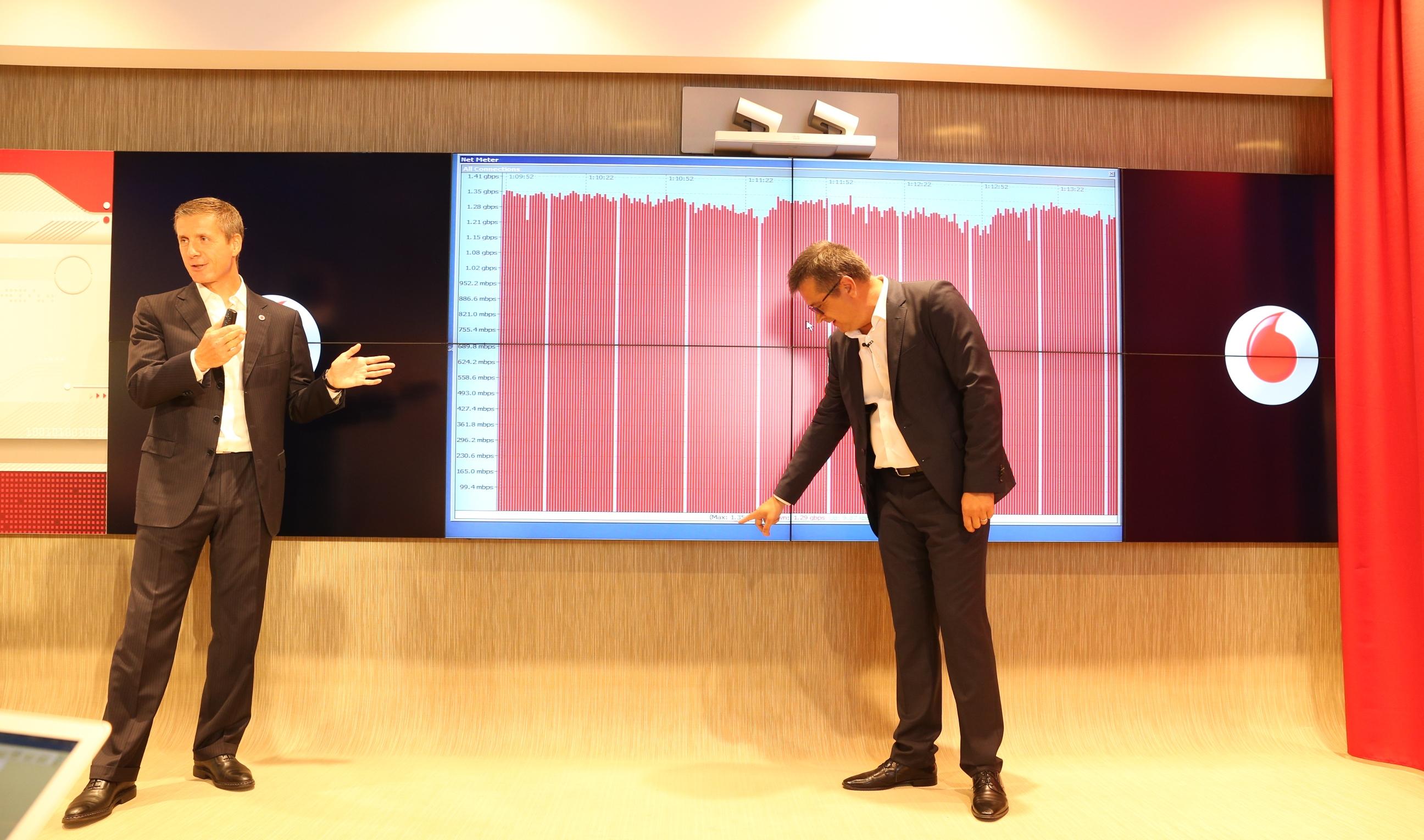 Vodafone Romania launches Supernet 4G+, providing double speeds