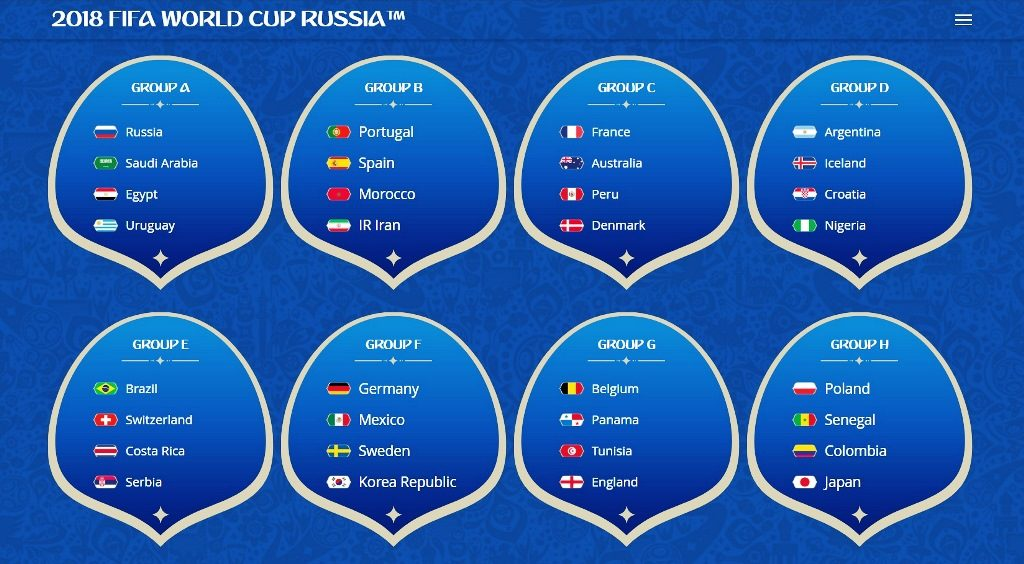 World Cup 2018 groups